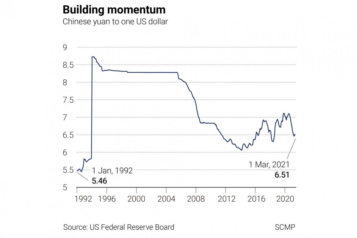 Juan prema dolaru 1992-2021