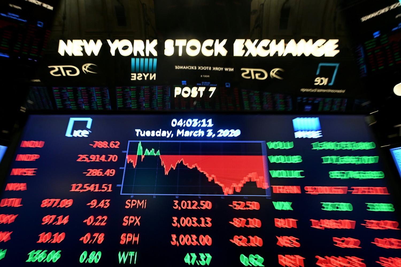 Ekran na kome su prikazani podaci o kretanju Dau Džons indeksa na Njujorškoj berzi na Volstritu, 03. mart 2020. (Foto: Johannes Eisele/AFP/Getty Images)
